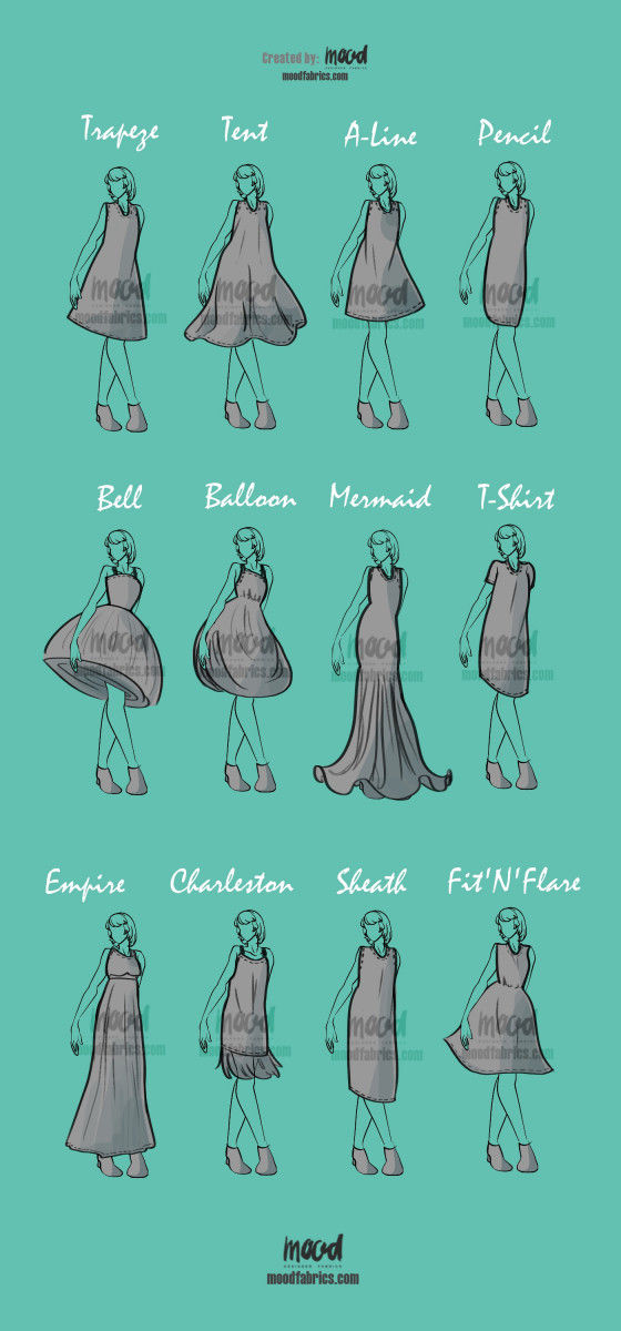 839d8d2a5bbb Dress_Silhouettes_Graphic_final. Hello, and welcome to another ...